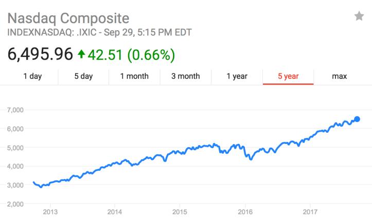 stock_NASDAQ