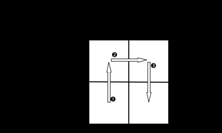 DefaultingToDataQuality_Figure1